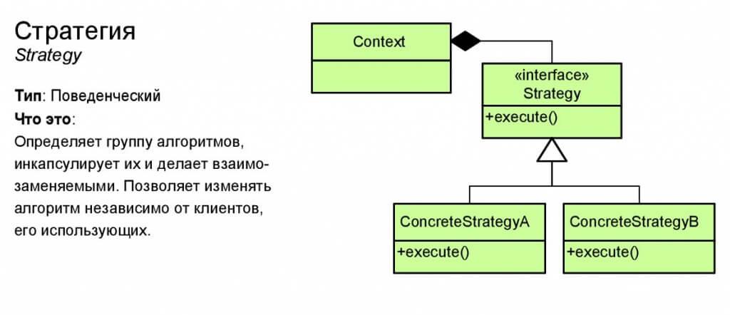 strategy_pattern0001